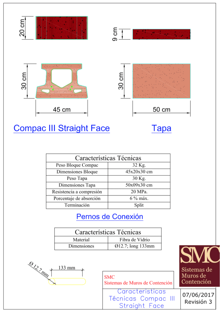 compac III SMC